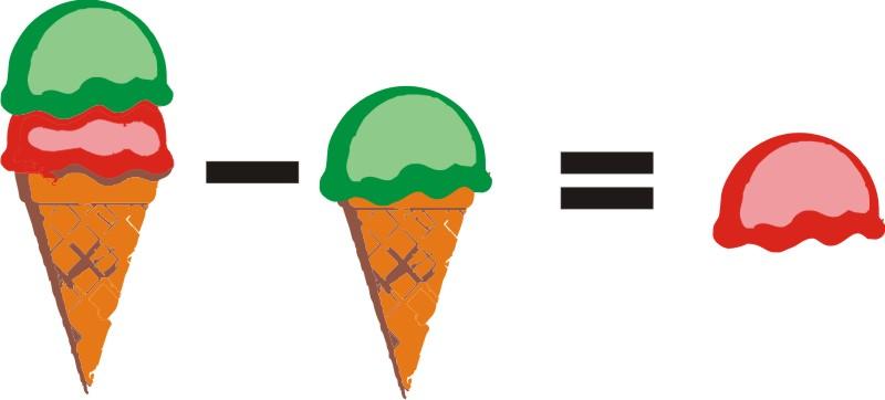 Na wykresie przedstawiono, jak zmienia się masa porcji lodów