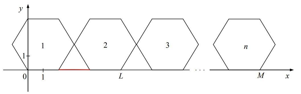 Do sześciokąta przedstawionego na rysunku w zadaniu 12