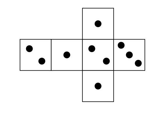 Na rysunku przedstawiono siatkę nietypowej sześciennej kostki do gry