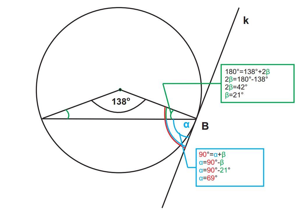 W okręgu o środku S zaznaczono kąt oparty na łuku