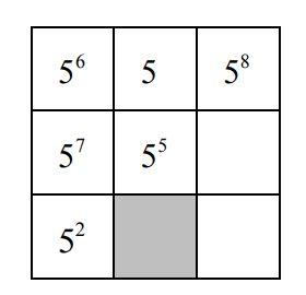 Narysowany kwadrat należy wypełnić tak, aby iloczyny liczb