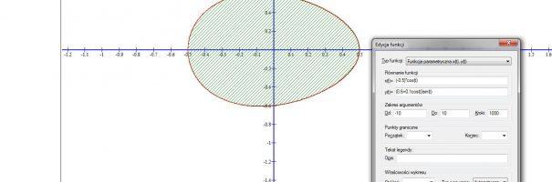 Jajko i matematyka, czyli życzenia wielkanocne
