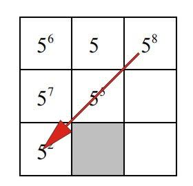 Narysowany kwadrat należy wypełnić tak,