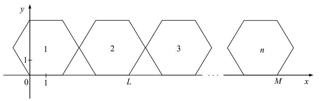 Do sześciokąta przedstawionego na rysunku w zadaniu 12. dorysowujemy kolejne takie same sześciokąty.