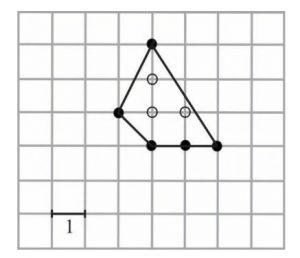 Punkt kratowy to miejsce przecięcia się linii kwadratowej siatki