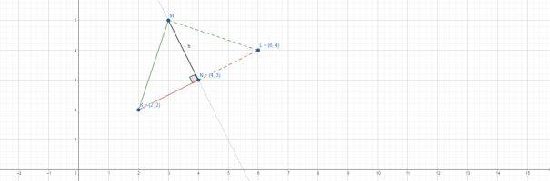 Geogebra w służbie matematyki