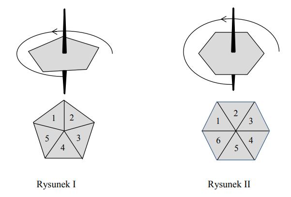 Do gry planszowej używane są dwa bączki