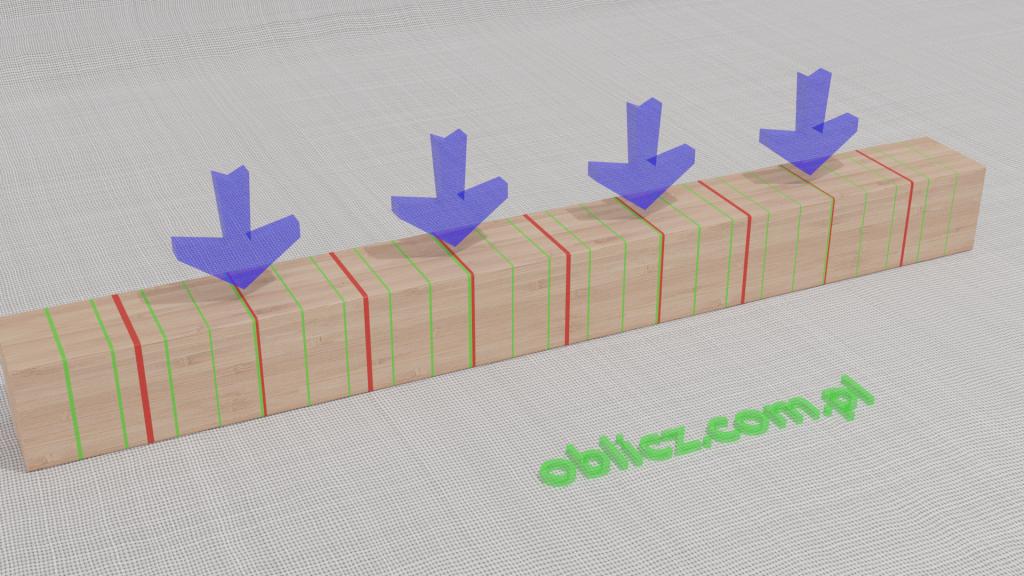 Rysunek do zadania Listewkę o długości 50 cm planowano pociąć na równe części. Iwona zaproponowała podział na kawałki po 5 cm i zaznaczyła na listewce czerwonym kolorem linie cięcia. Agata chciała podzielić tę samą listewkę na części po 2 cm i linie cięcia zaznaczyła na zielono.