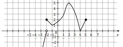 Matura 2021 p. podstawowy matematyka - z. 9